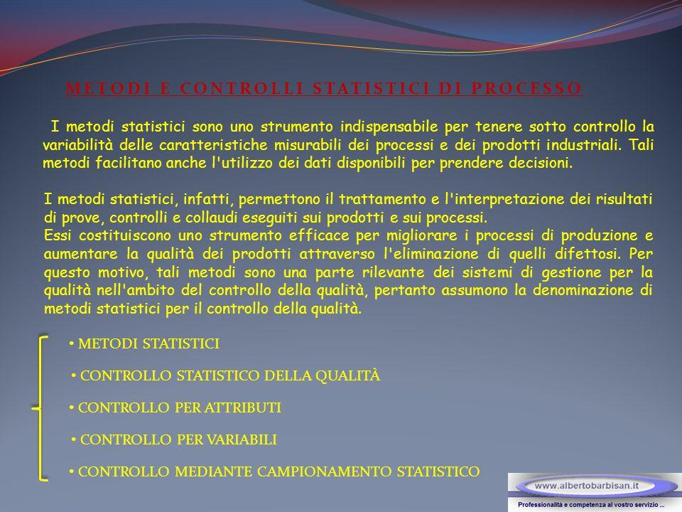 METODI E CONTROLLI STATISTICI DI PROCESSO