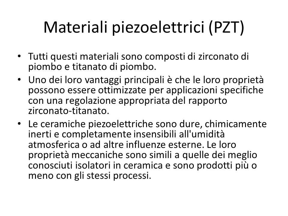 Materiali piezoelettrici (PZT)