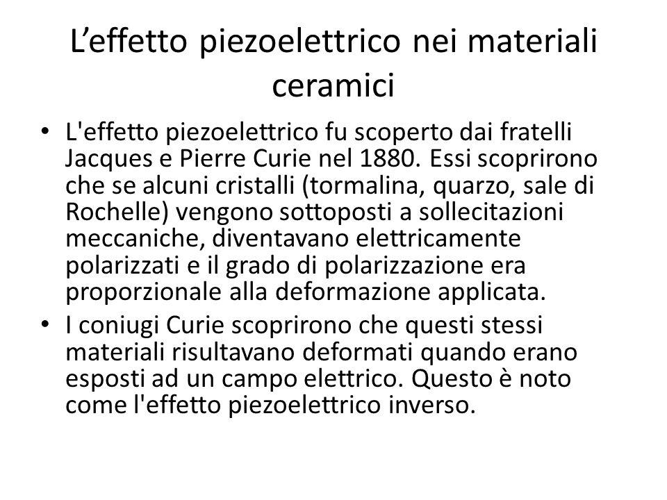 L'effetto piezoelettrico nei materiali ceramici