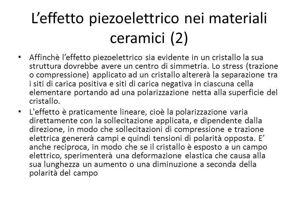L'effetto piezoelettrico nei materiali ceramici (2)