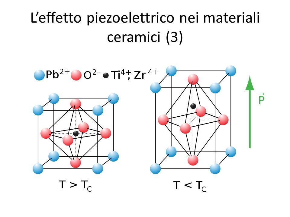 L'effetto piezoelettrico nei materiali ceramici (3)