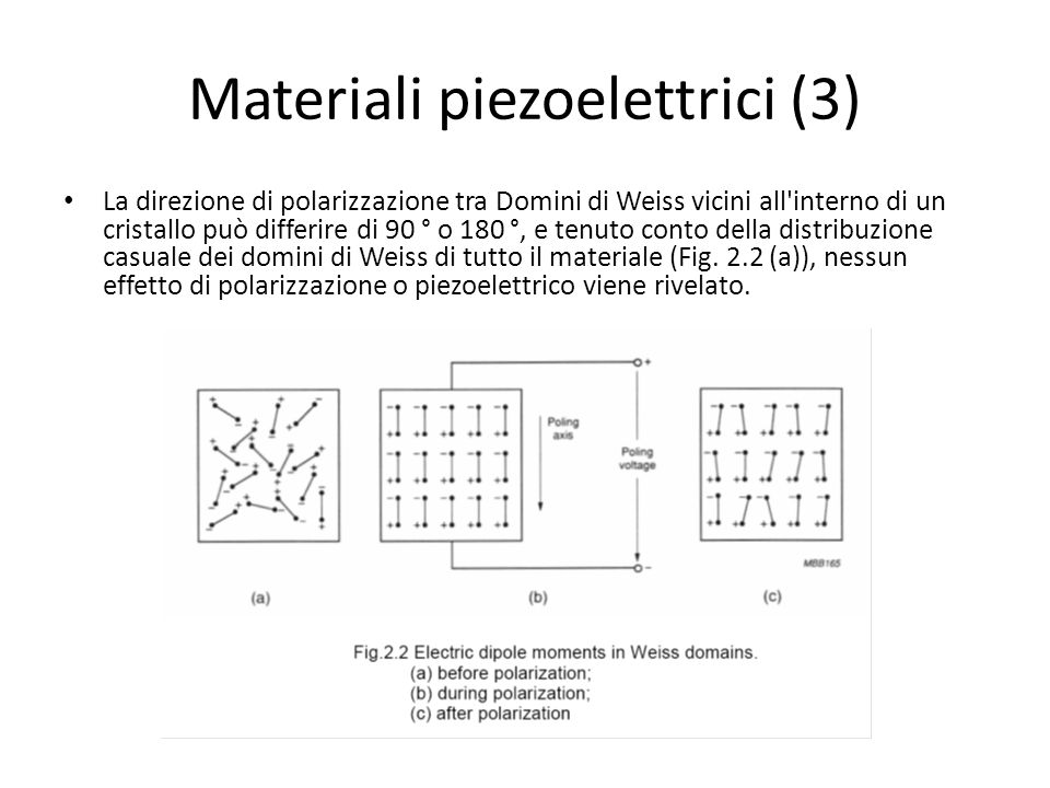 Materiali piezoelettrici (3)