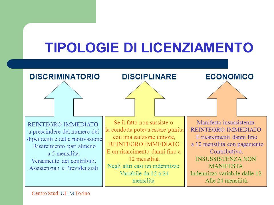 TIPOLOGIE DI LICENZIAMENTO