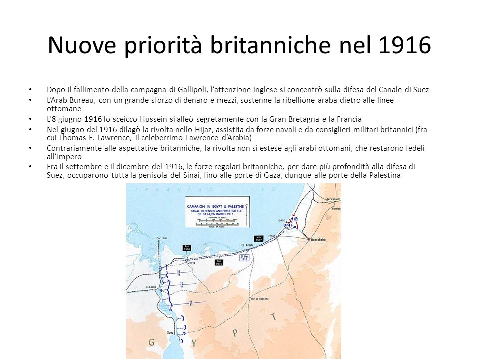 Nuove priorità britanniche nel 1916