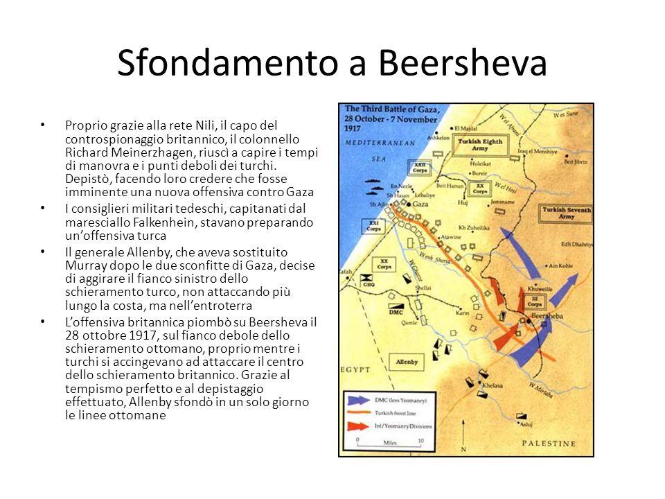 Sfondamento a Beersheva
