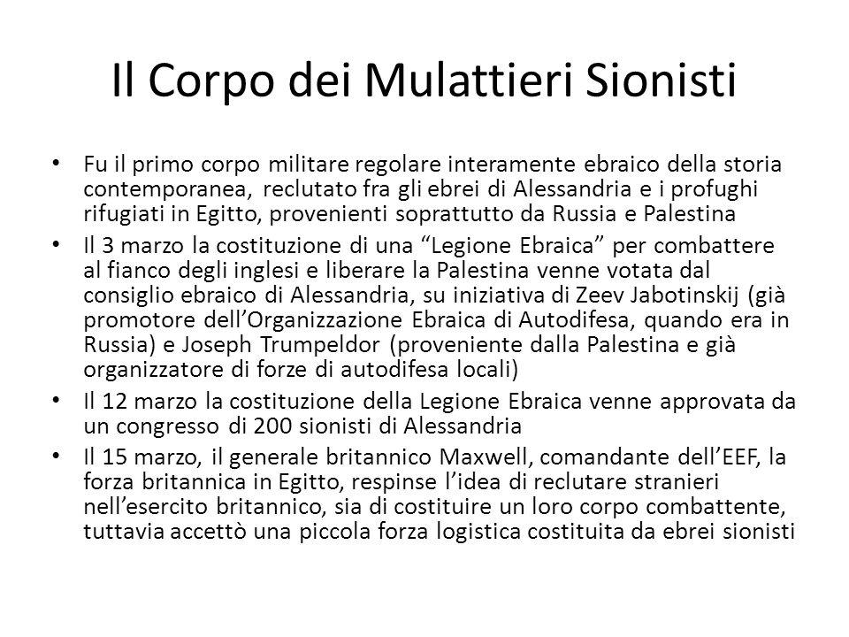 Il Corpo dei Mulattieri Sionisti