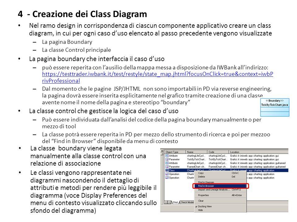 4 - Creazione dei Class Diagram