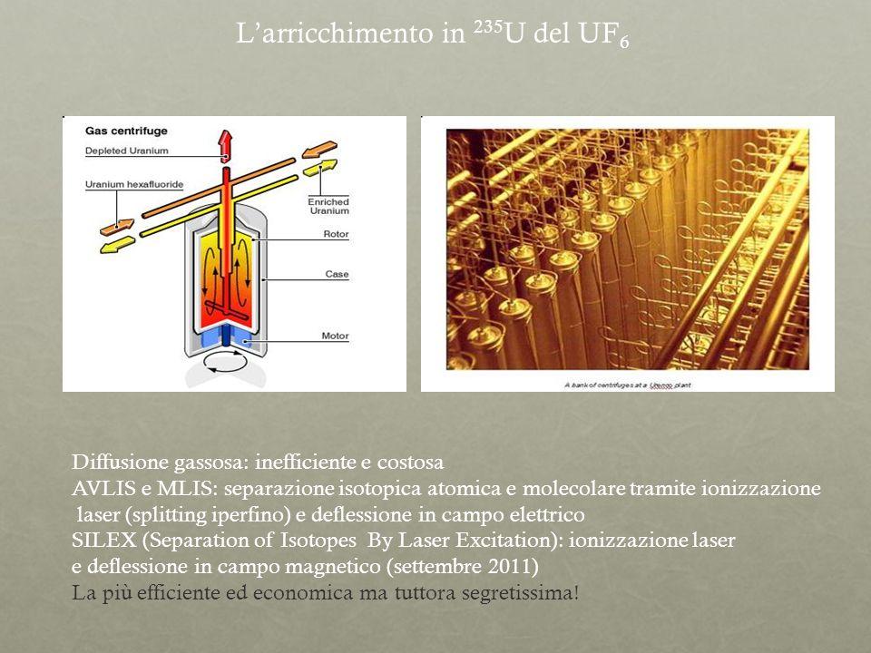 L'arricchimento in 235U del UF6