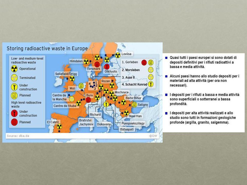 I depositi di scorie in Europa (Russia esclusa) sono soltatnto per LLw e ILW