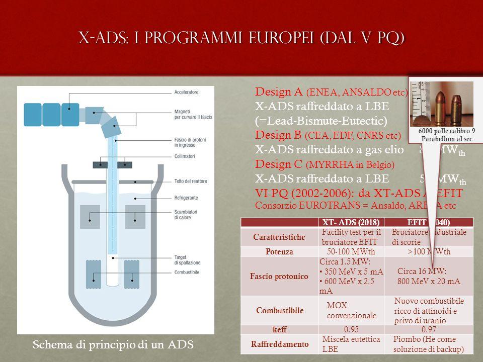 X-ADS: i programmi europei (dal V PQ)