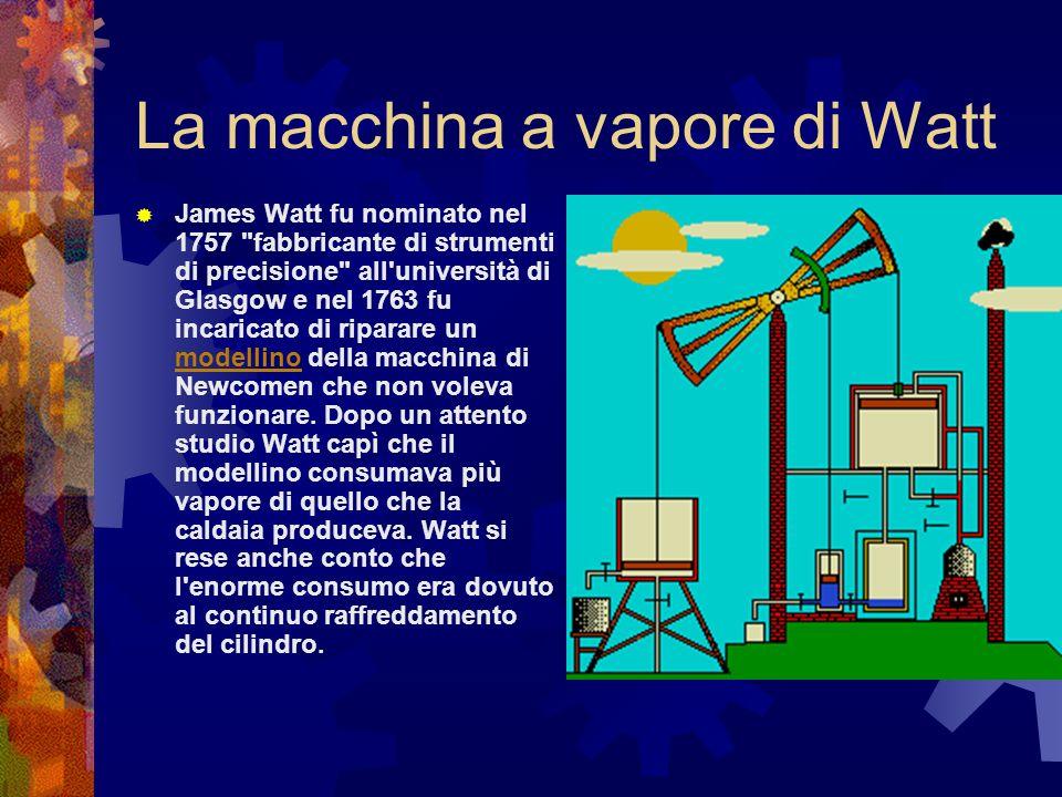 La macchina a vapore di Watt