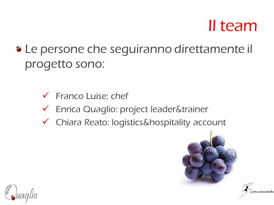 Il team Le persone che seguiranno direttamente il progetto sono: