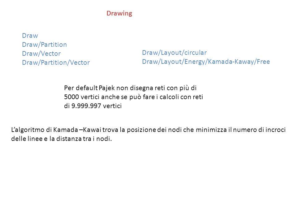 Drawing Draw. Draw/Partition. Draw/Vector. Draw/Partition/Vector. Draw/Layout/circular. Draw/Layout/Energy/Kamada-Kaway/Free.