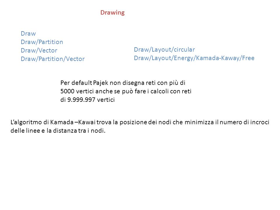 DrawingDraw. Draw/Partition. Draw/Vector. Draw/Partition/Vector. Draw/Layout/circular. Draw/Layout/Energy/Kamada-Kaway/Free.