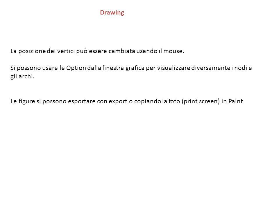 Drawing La posizione dei vertici può essere cambiata usando il mouse.