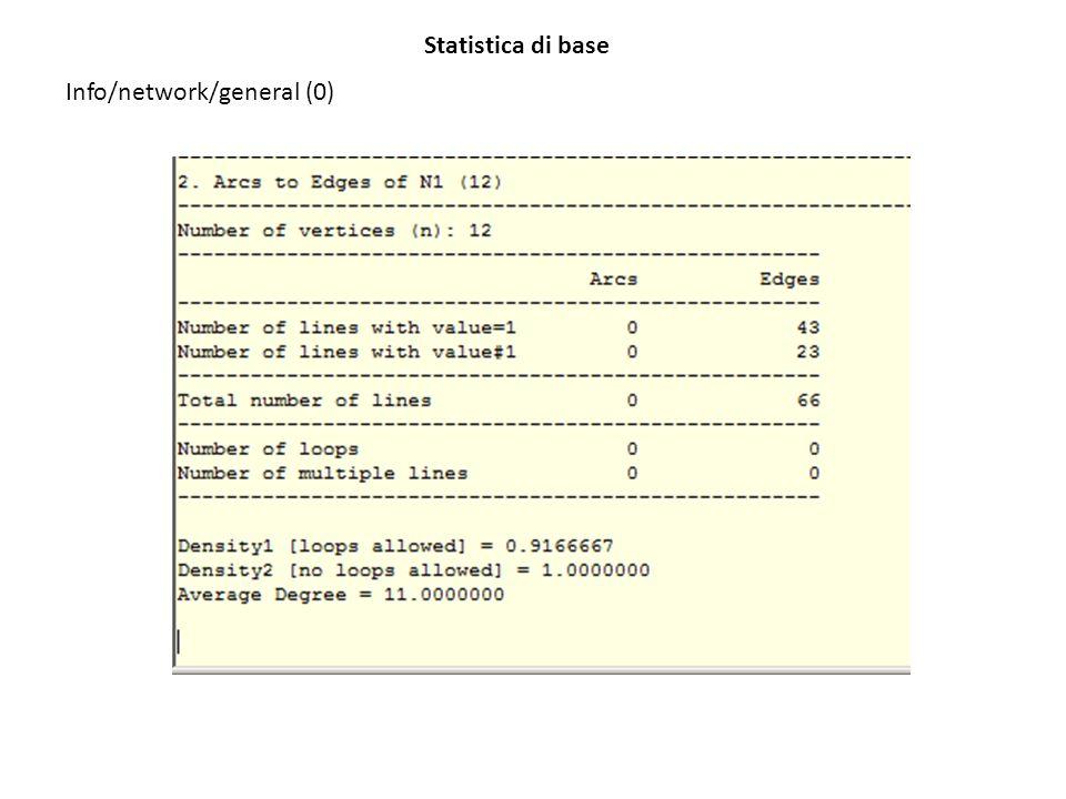 Statistica di base Info/network/general (0)