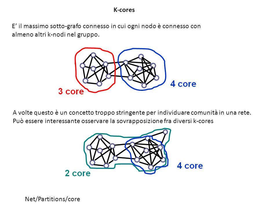 K-cores E' il massimo sotto-grafo connesso in cui ogni nodo è connesso con almeno altri k-nodi nel gruppo.