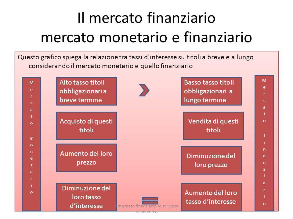 Il mercato finanziario mercato monetario e finanziario