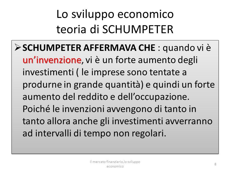 Lo sviluppo economico teoria di SCHUMPETER