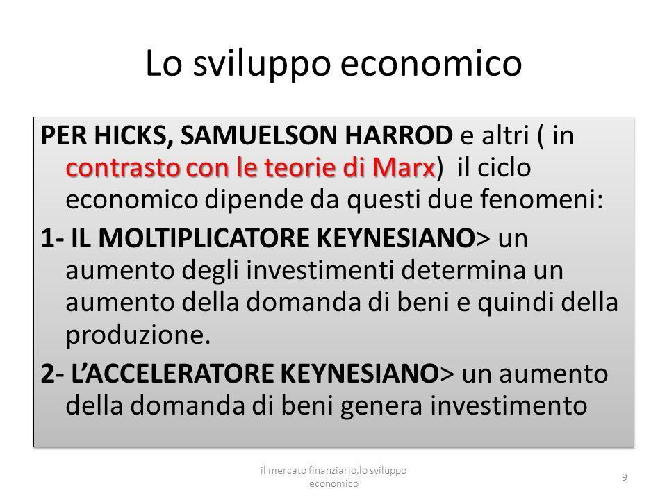 il mercato finanziario,lo sviluppo economico