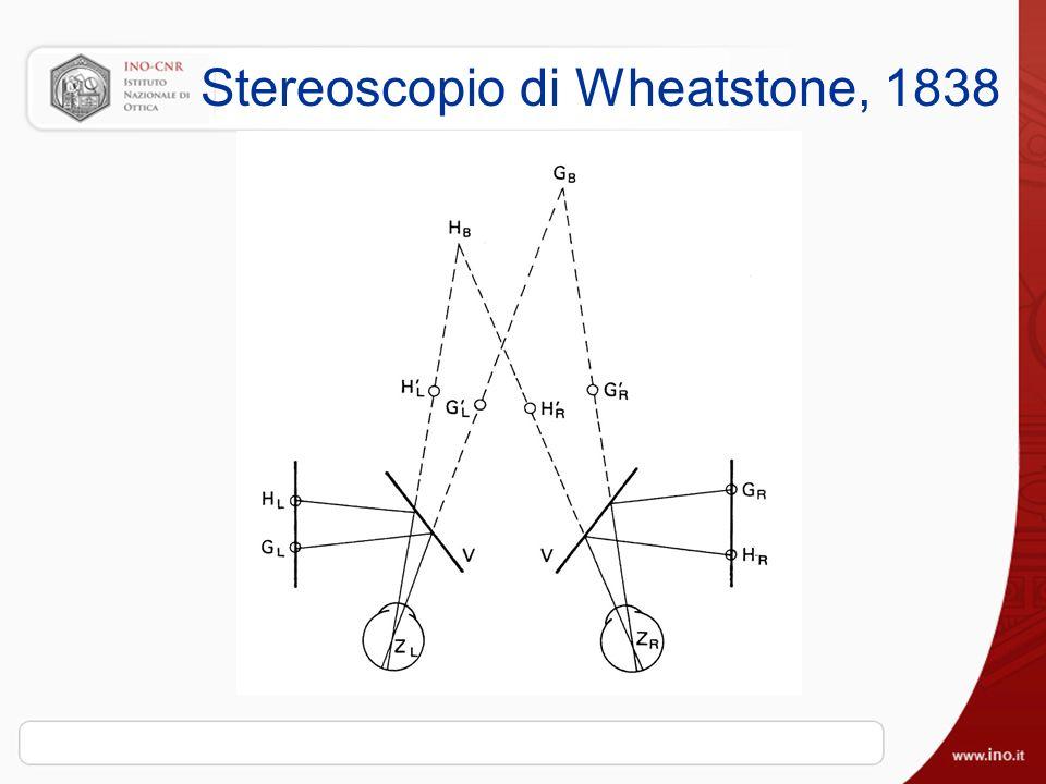 Stereoscopio di Wheatstone, 1838