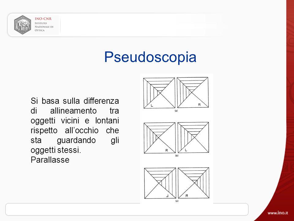 Pseudoscopia Si basa sulla differenza di allineamento tra oggetti vicini e lontani rispetto all'occhio che sta guardando gli oggetti stessi.