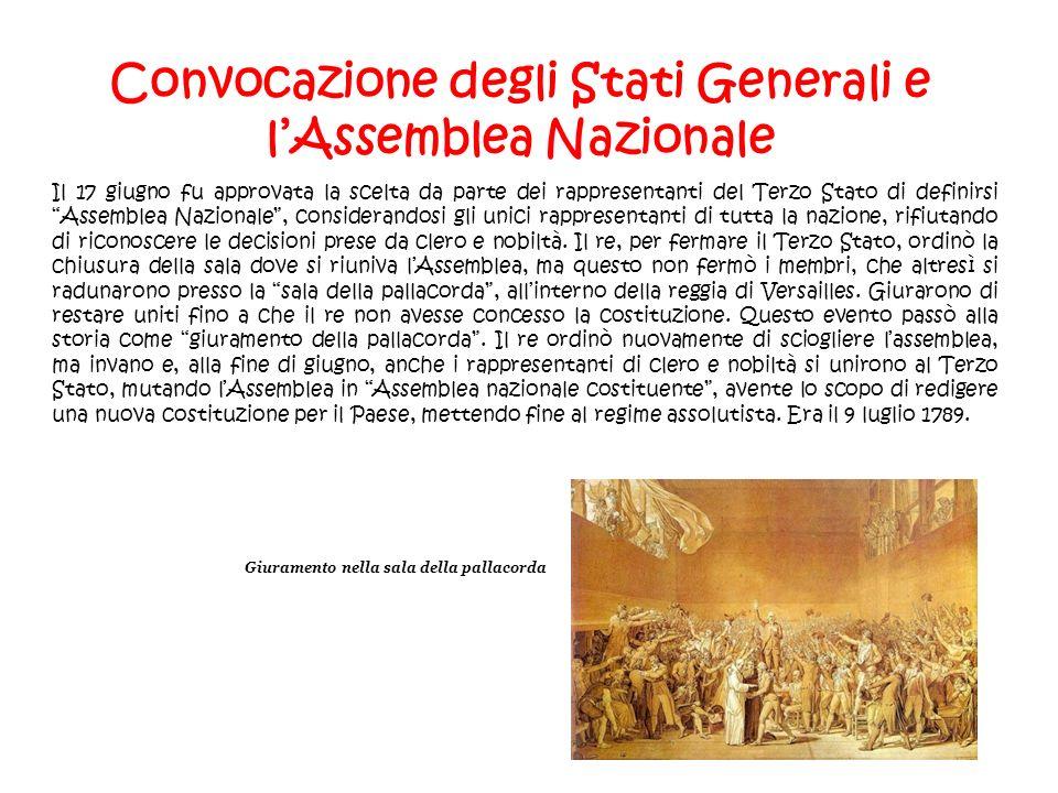 Convocazione degli Stati Generali e l'Assemblea Nazionale