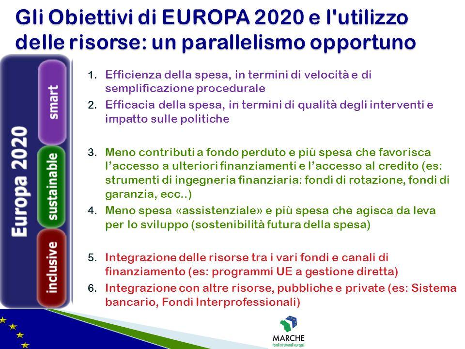 Gli Obiettivi di EUROPA 2020 e l utilizzo delle risorse: un parallelismo opportuno