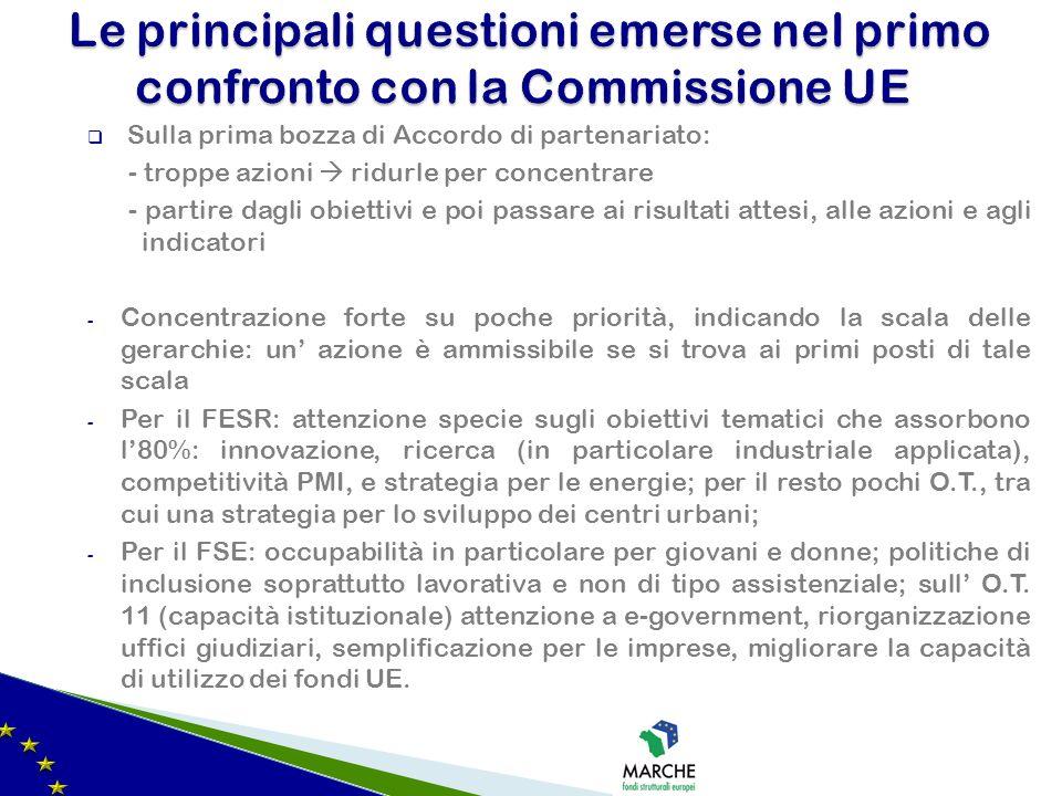 Le principali questioni emerse nel primo confronto con la Commissione UE
