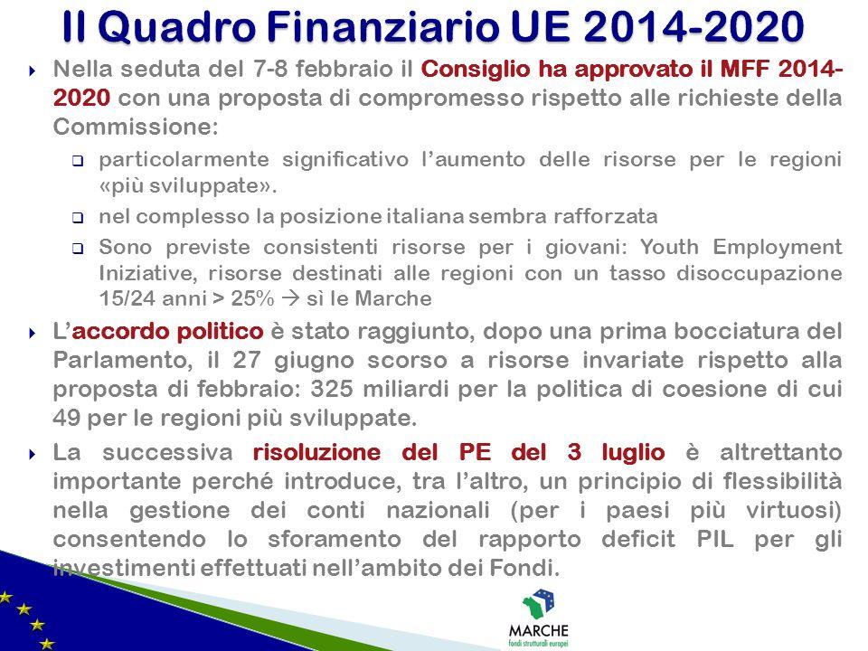 Il Quadro Finanziario UE 2014-2020