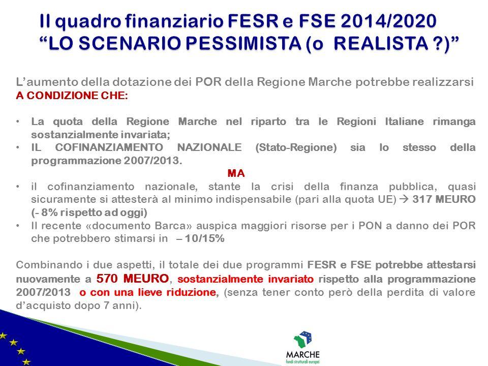 Il quadro finanziario FESR e FSE 2014/2020 LO SCENARIO PESSIMISTA (o REALISTA )