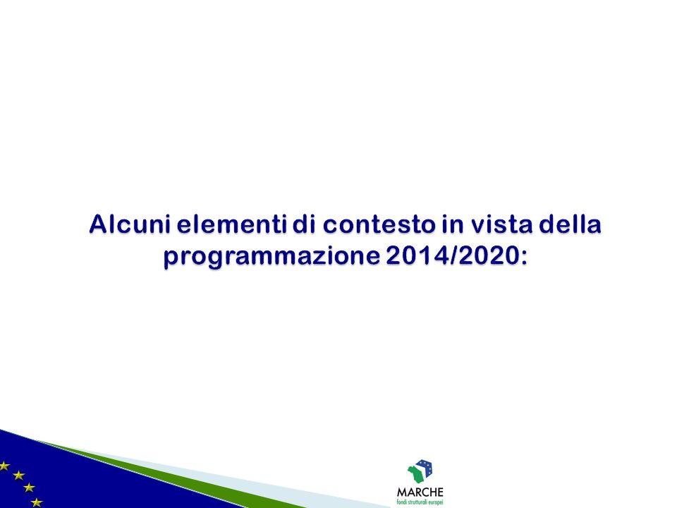 Alcuni elementi di contesto in vista della programmazione 2014/2020: