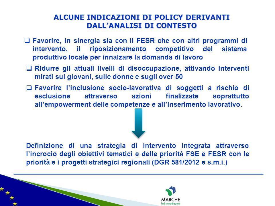 ALCUNE INDICAZIONI DI POLICY DERIVANTI DALL'ANALISI DI CONTESTO