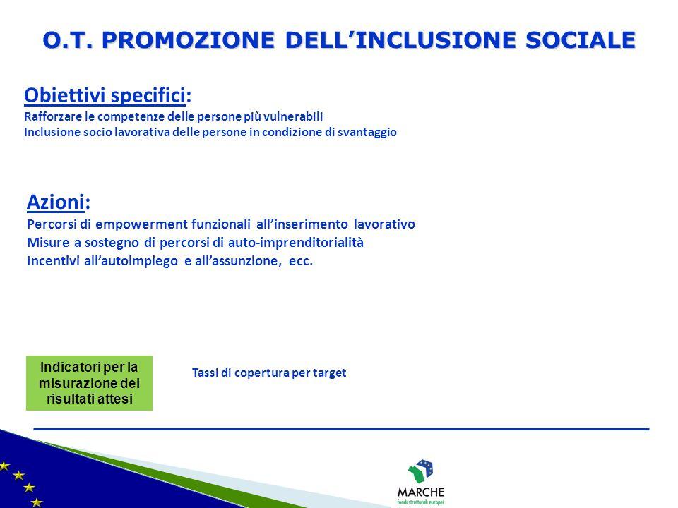 O.T. PROMOZIONE DELL'INCLUSIONE SOCIALE