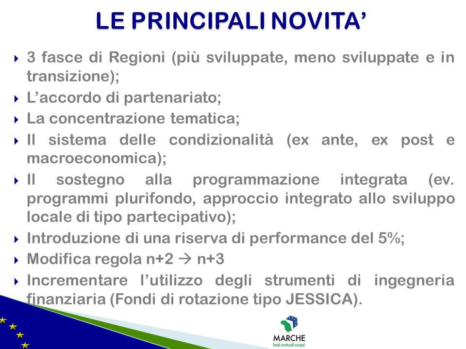 LE PRINCIPALI NOVITA' 3 fasce di Regioni (più sviluppate, meno sviluppate e in transizione); L'accordo di partenariato;