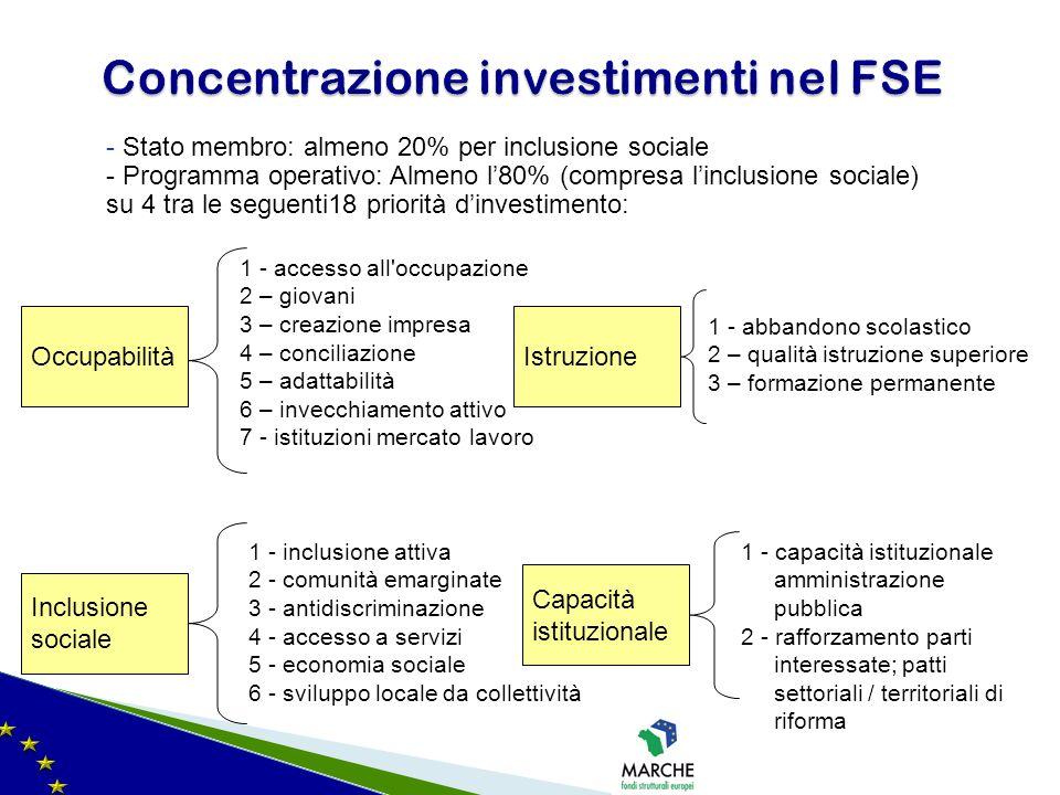 Concentrazione investimenti nel FSE