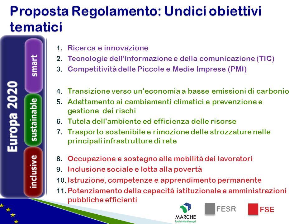 Proposta Regolamento: Undici obiettivi tematici