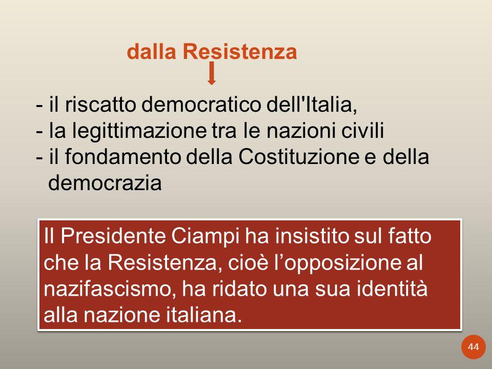 dalla Resistenza - il riscatto democratico dell Italia, la legittimazione tra le nazioni civili. il fondamento della Costituzione e della.