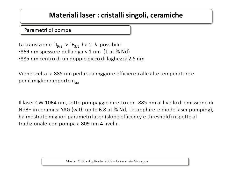 Materiali laser : cristalli singoli, ceramiche