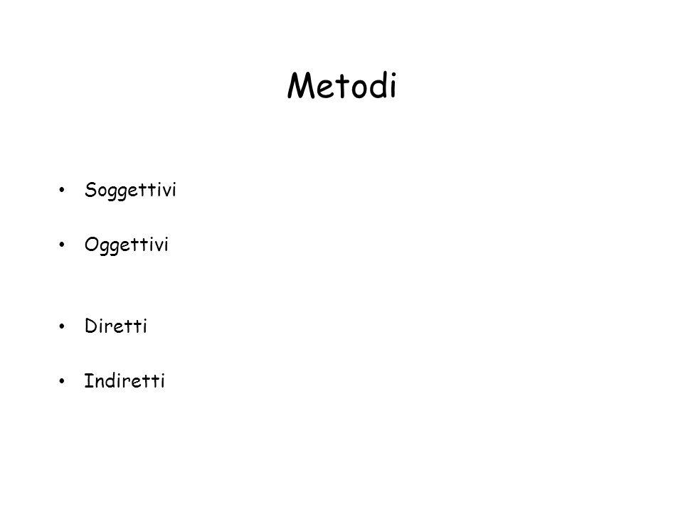 Metodi Soggettivi Oggettivi Diretti Indiretti