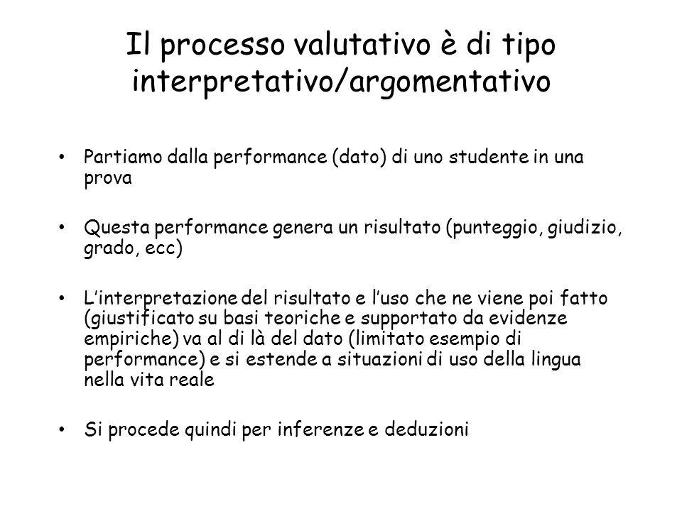 Il processo valutativo è di tipo interpretativo/argomentativo