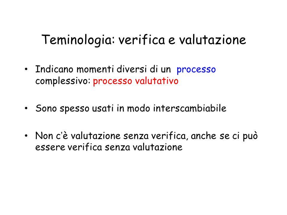 Teminologia: verifica e valutazione