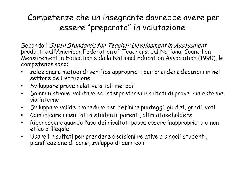 Competenze che un insegnante dovrebbe avere per essere preparato in valutazione