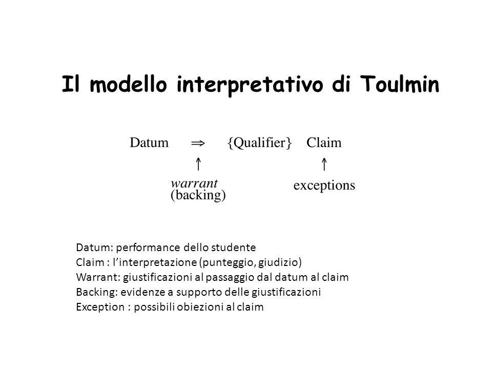 Il modello interpretativo di Toulmin