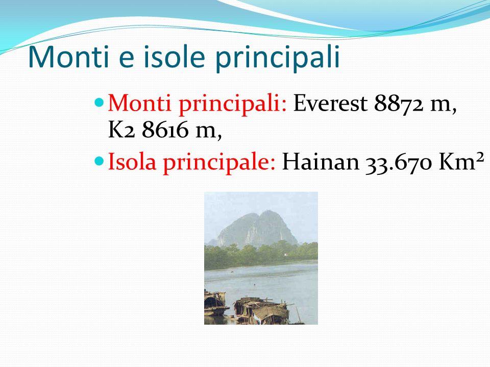 Monti e isole principali