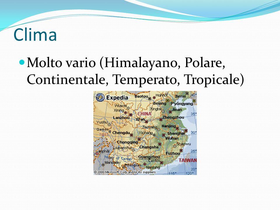 Clima Molto vario (Himalayano, Polare, Continentale, Temperato, Tropicale)