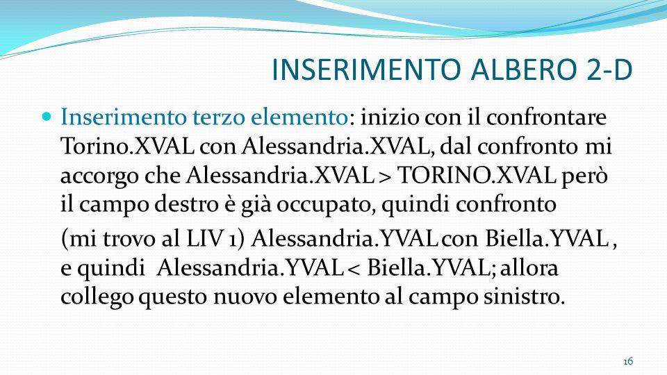 INSERIMENTO ALBERO 2-D