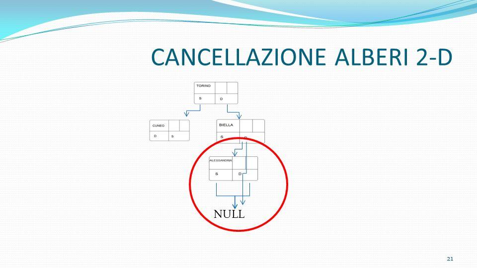 CANCELLAZIONE ALBERI 2-D