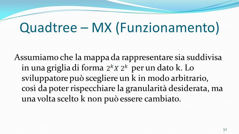Quadtree – MX (Funzionamento)