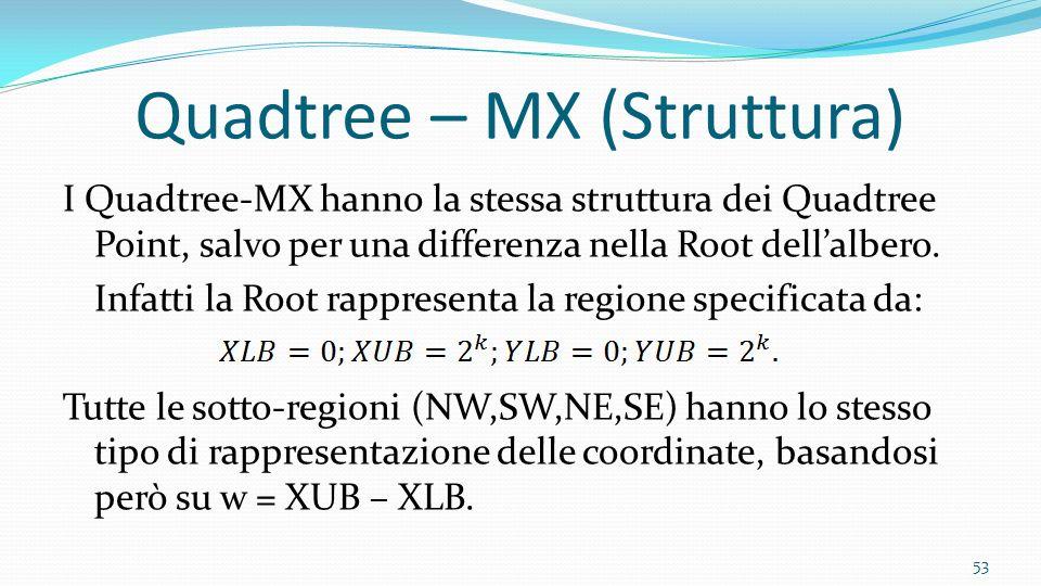 Quadtree – MX (Struttura)